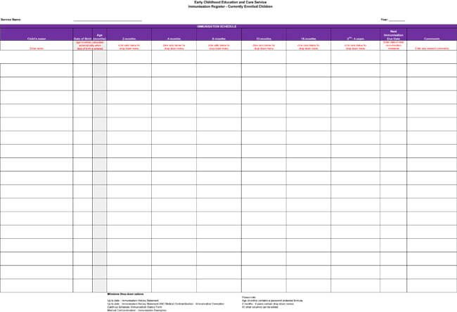 Immunization Record Templates and Samples