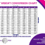 Printable Baby Weight Charts for Boys and Girls