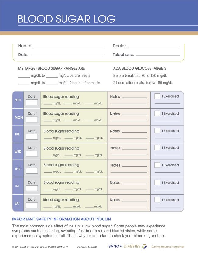 Free Blood Sugar Log Templates – Printable Documents