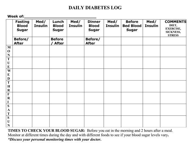 Daily Diabetes Log template