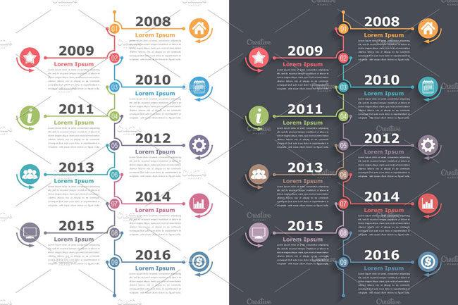 Editable Timeline Template