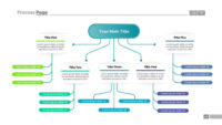 12 Awesome Flow Chart Templates for Next Project