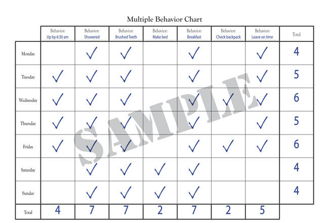 Mutiple Behaviour Chart Template