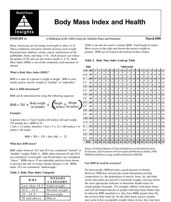 Healthy Body Fat Index