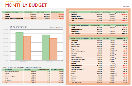 Monthly Business Budget Template for Excel