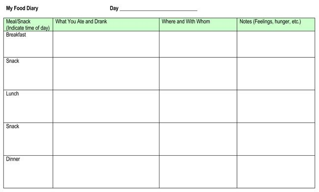 Food Log Templates To Record Daily Food Intakes