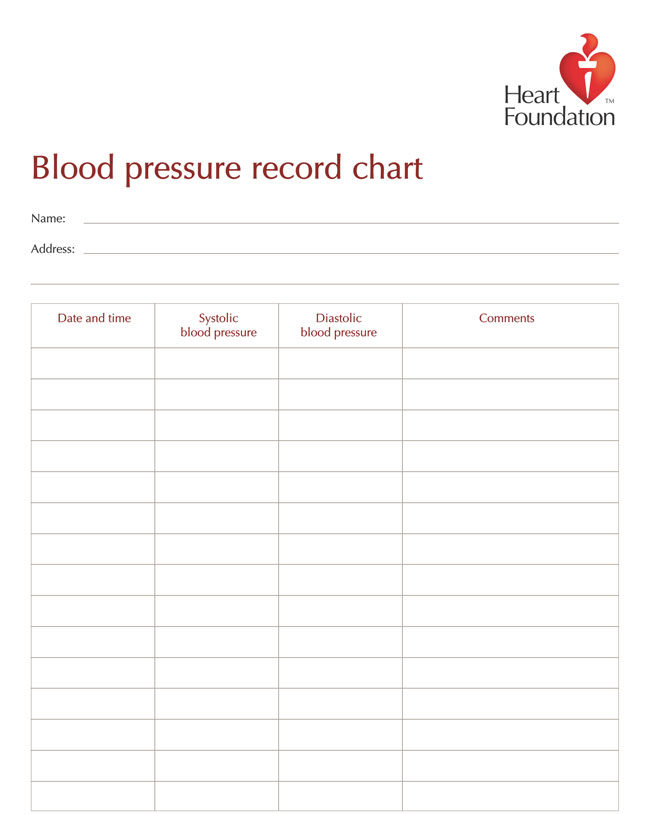 New-Blood-Pressure-Chart-1