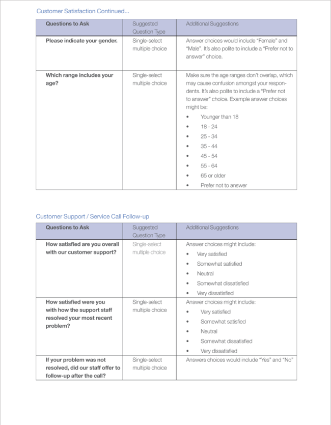 Sample Survey Questionnaire