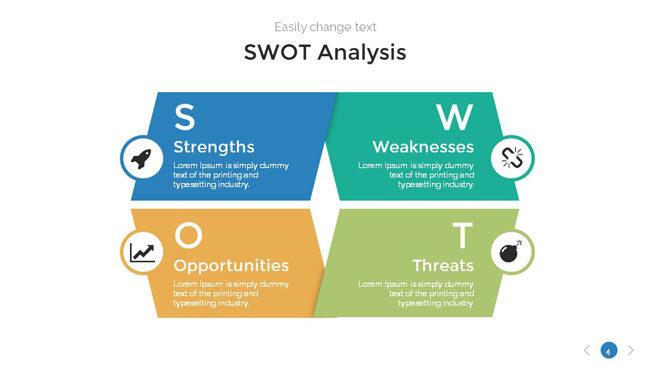 Swot Analysis 10