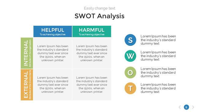Swot Analysis 11