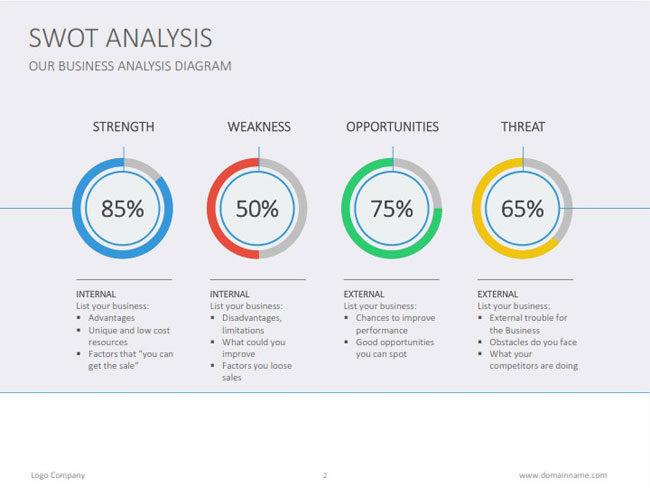Swot Analysis 14