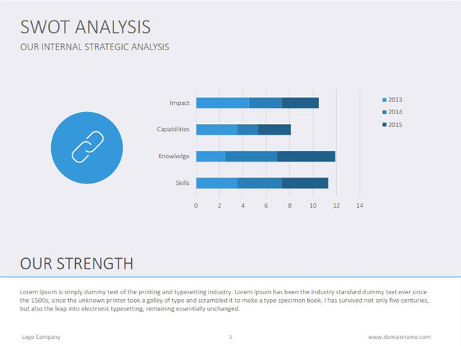 Swot Analysis 15