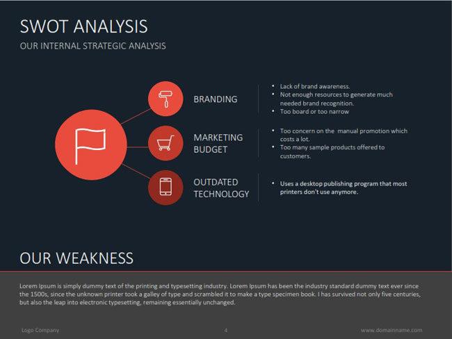 Swot Analysis 16