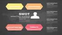 5 Awesome SWOT Analysis Templates (PowerPoint)