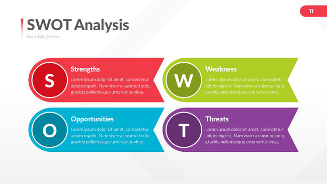 Swot Analysis 7