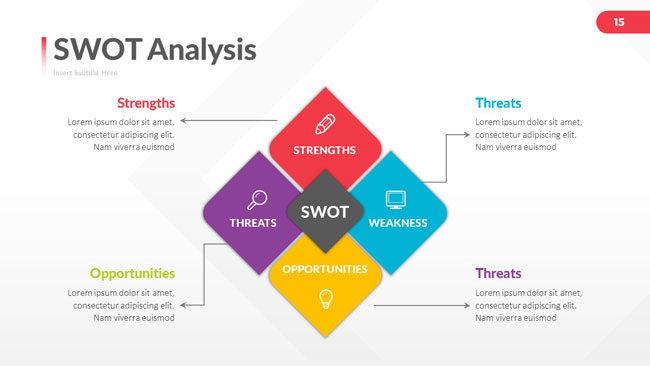 Swot Analysis 8