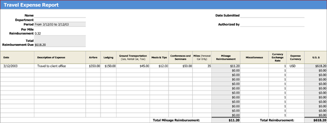 Travel Expense Report With Mileage Log Template in Excel