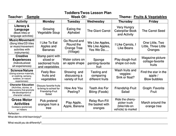 Preschool lesson plan template 7 in word pdf for Two year old lesson plan template