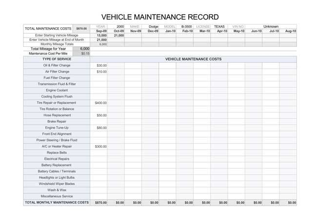 Vehicle Maintenance and Expanse Sheet Template Excel