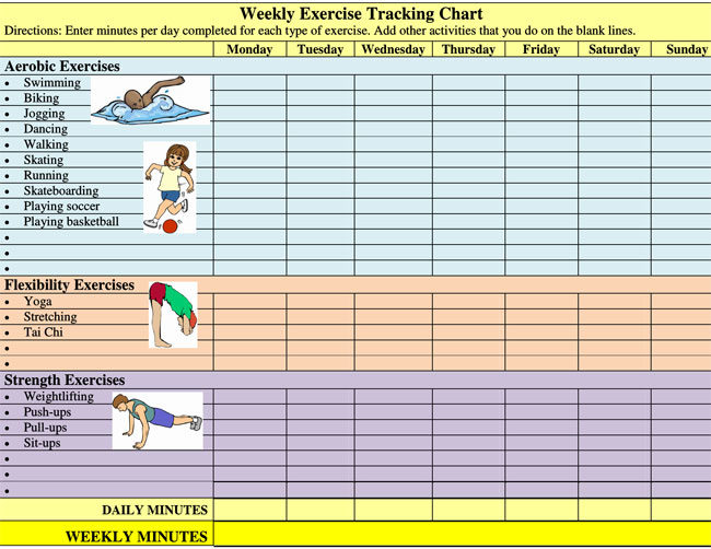 Wekly Exercise Charts
