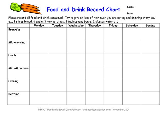 Weekly Food and Drink Record Chart