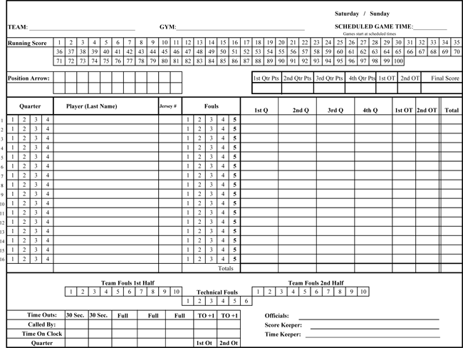 Sample Of Basketball Score Sheets. Printable Basketball Scoresheets
