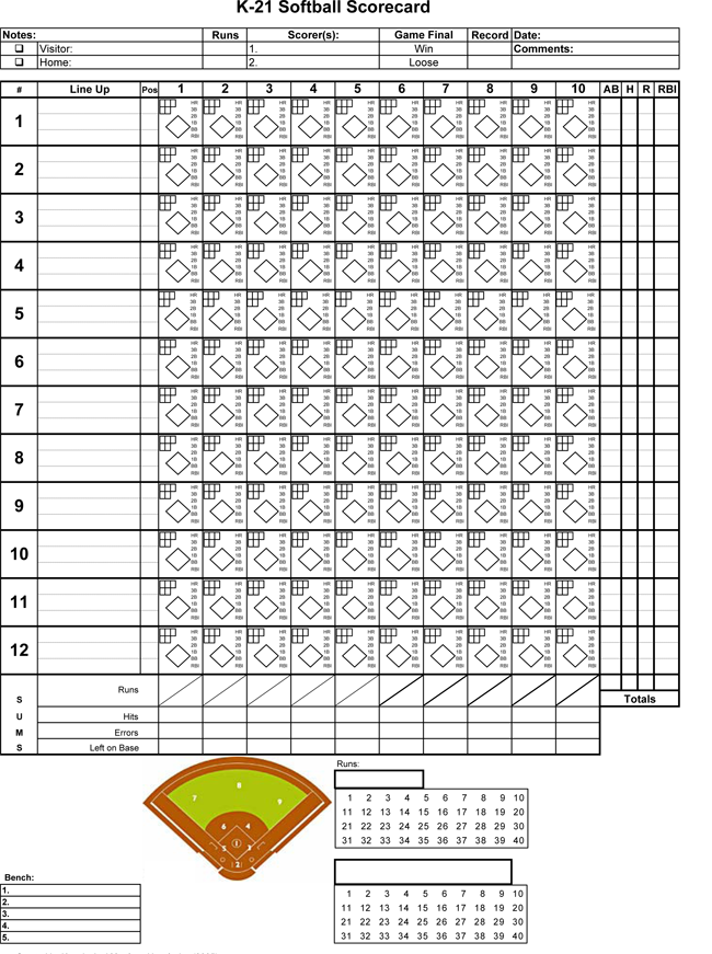 image regarding Printable Baseball Scoresheet identified as Printable Softball Ranking Sheets - Down load within PDF