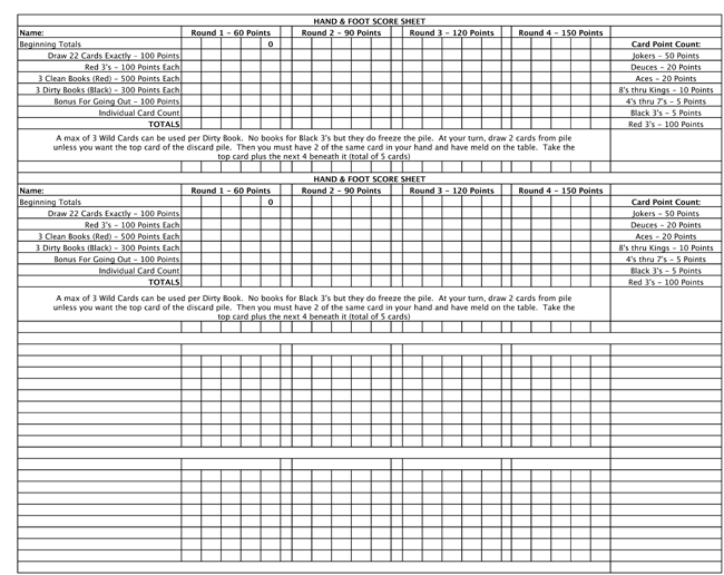 sample of hand and foot score sheets