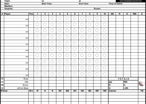 baseball scorecard printable
