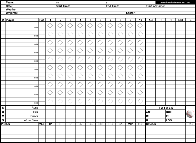 photo regarding Printable Baseball Scoresheet identified as Printable Baseball Ranking Sheets - Obtain inside PDF
