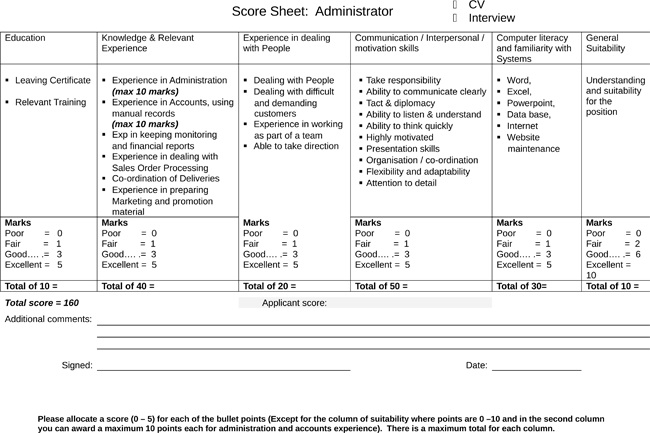 Printable interview score sheets