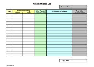8+ Printable Mileage Log Templates for Personal or Commercial Use