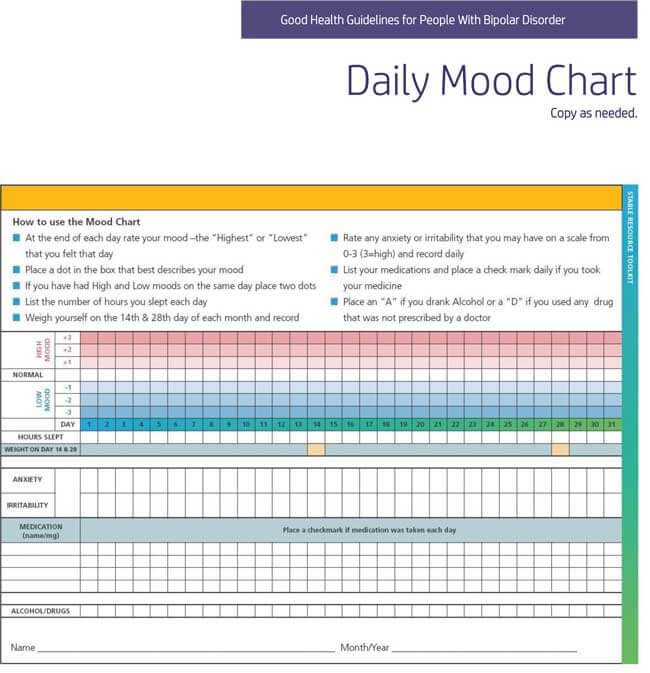 Printable mood colors charts know patient mood on for Mood log template