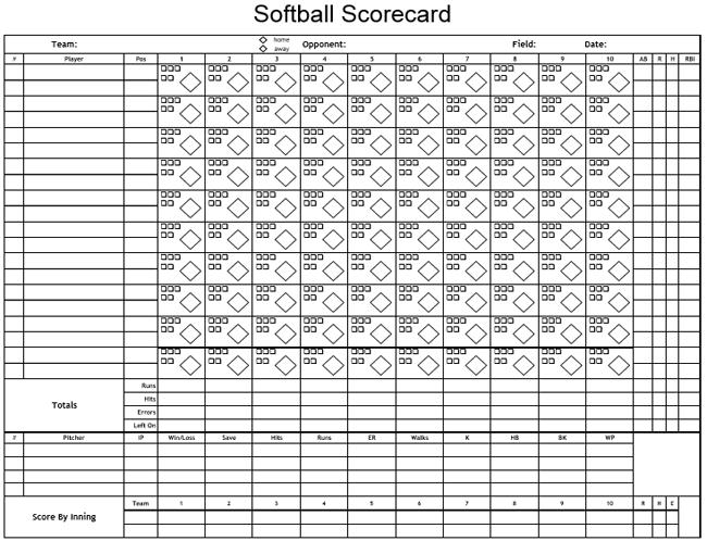 download free softball score sheets